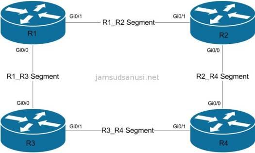4-router-Segment
