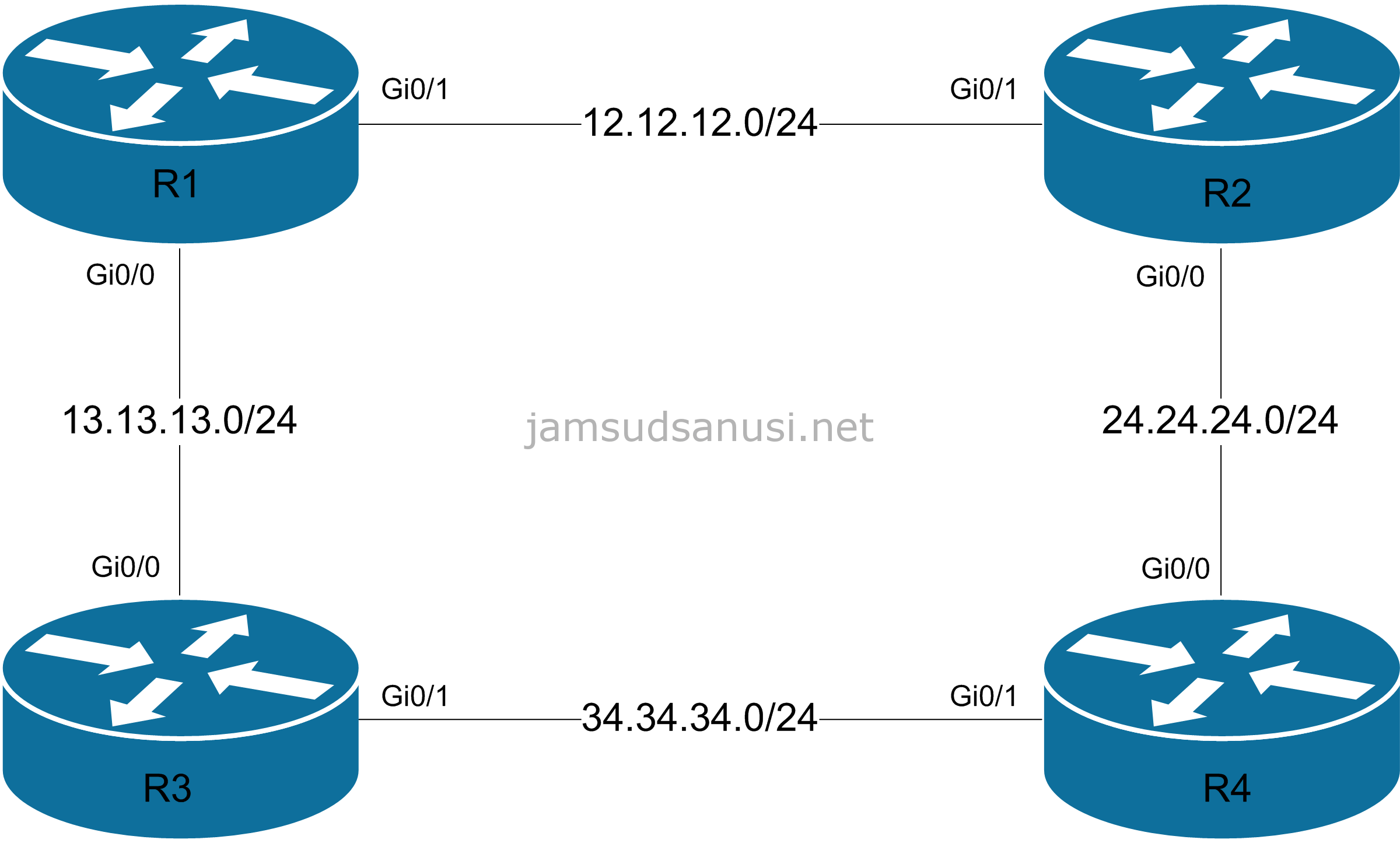 4-router1